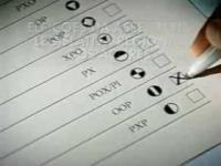 Eleições Assembleia Legislativa dos Açores